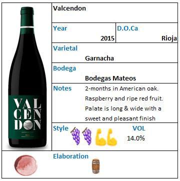 Valcendon Garnacha Rioja.jpg