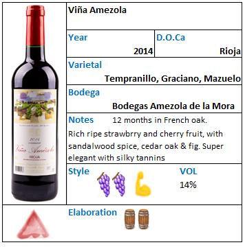 Vina Amezola Crianza Rioja.jpg