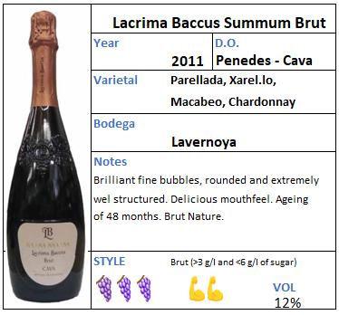 Lacrima Baccus Summum Brut.jpg