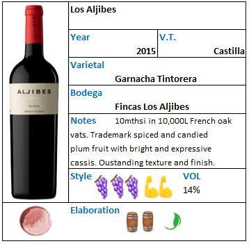 Los Aljibes Garnacha Tintorera.jpg