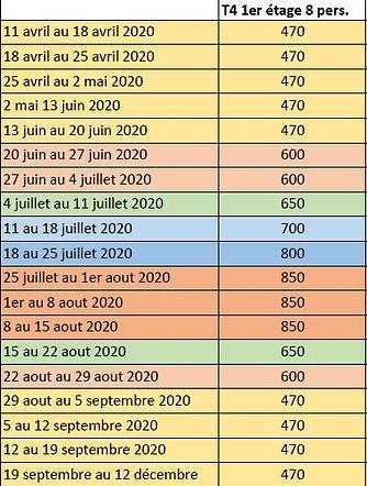 tarifs T4 1er ete 2020.jpg