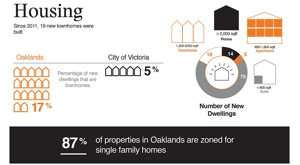 oaklands_infographics_strips_web-02.jpg
