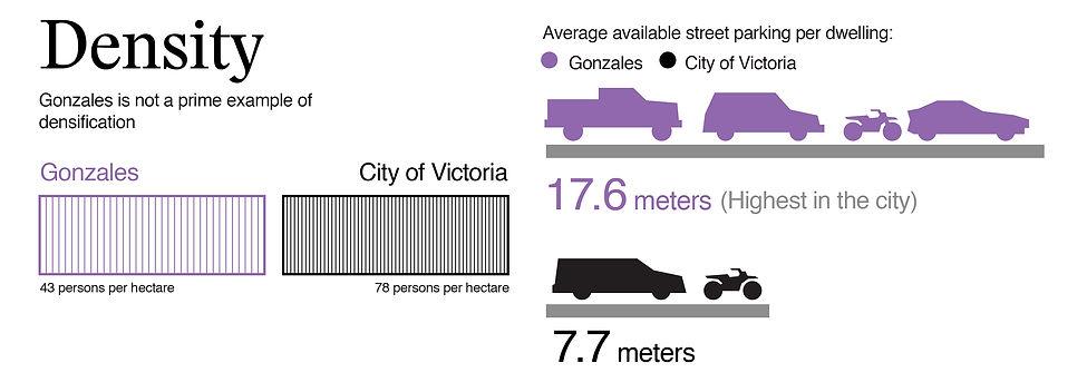 gonzales_infographics_strips_web-04.jpg