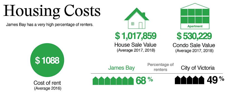james bay_infographics_strips_web-07.jpg