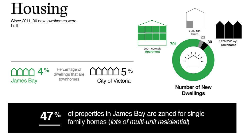 james bay_infographics_strips_web-02.jpg