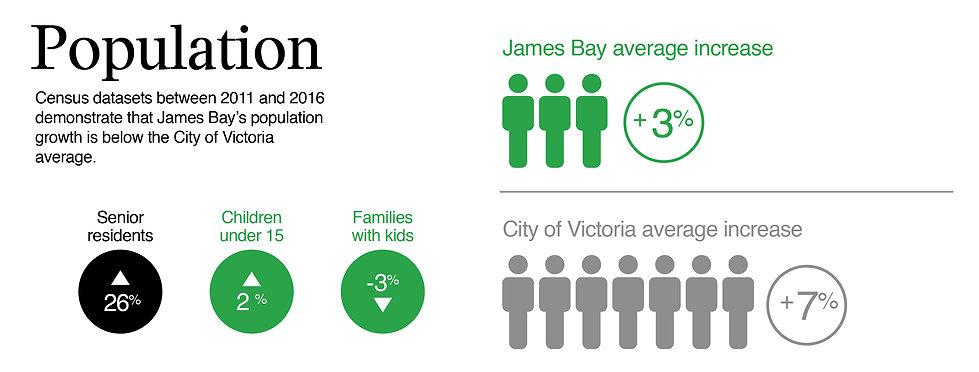 james bay_infographics_strips_web-03.jpg