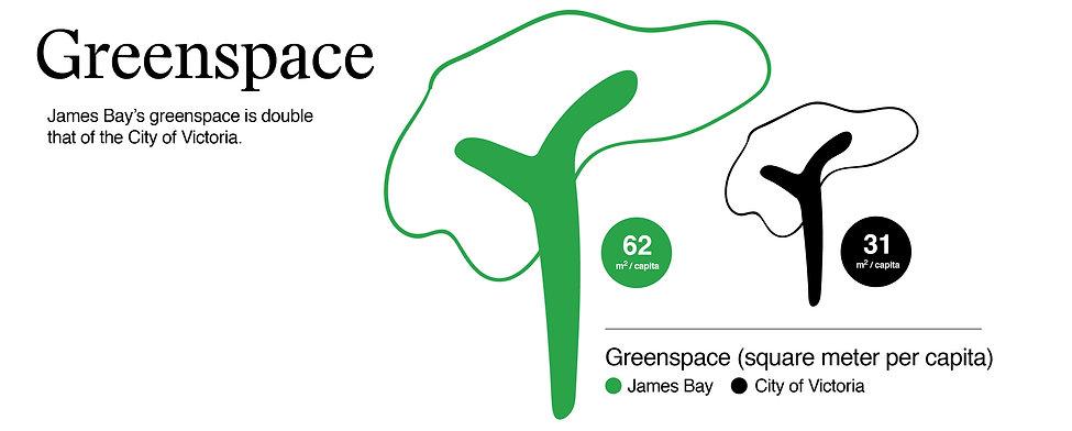 james bay_infographics_strips_web-05.jpg