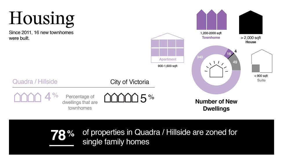 hillside_quadra_infographics_strips_web-