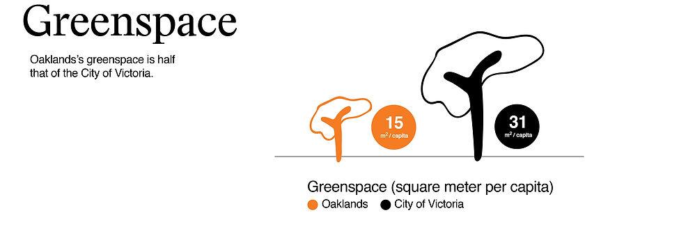 oaklands_infographics_strips_web-05.jpg