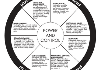Equality and Power & Control in Relationships