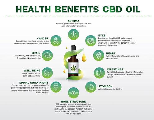 Health Benifits CBD Oil.jpg