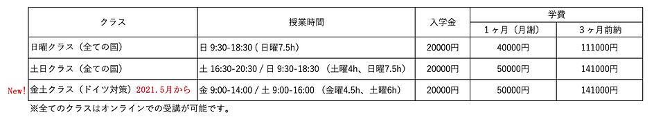 スクリーンショット 2021-04-13 18.35.54.png
