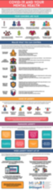 COVID-19 and Your Mental Health Infograp