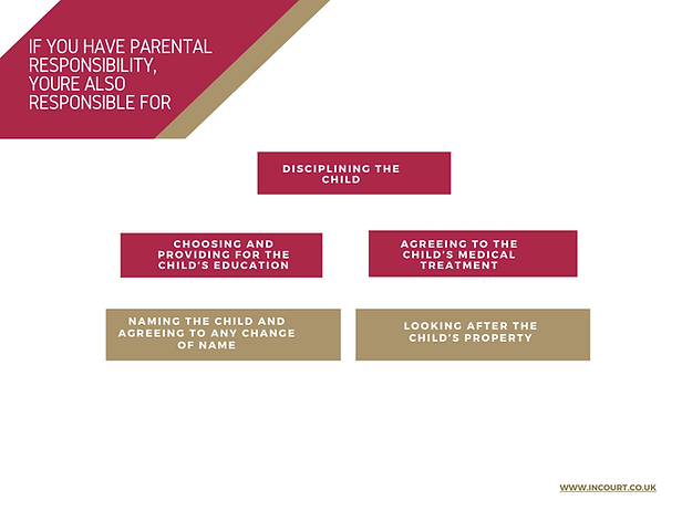 How to get Parental Responsibility