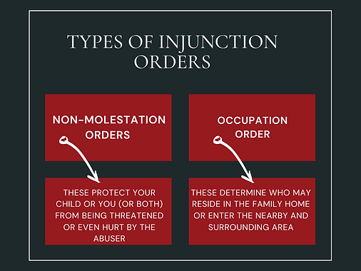 What is an Injunction Orders