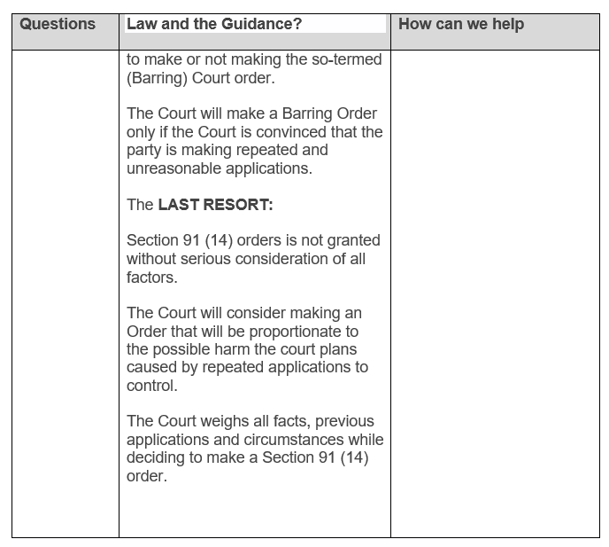 Barring Order, Restraining Order, Family Law, Court, Section 91.14 91 14 Court order Solicitor, How to get a barring order, What does the court consider while making barring order? How long does a barring Order last?