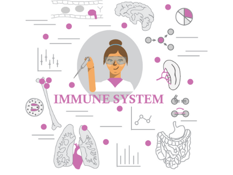 Boosting your immune system- how can you do that?