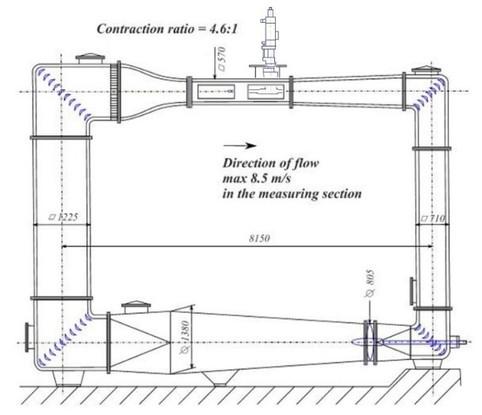 Diten cavitation tunnel 1.jpg