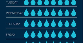 Health Benefits of Staying Hydrated