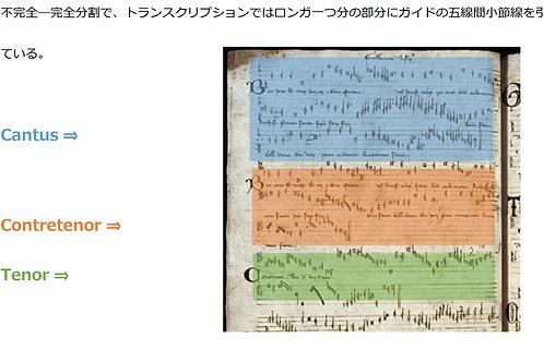 アルス・ノヴァ写本譜例集:Ⅰ巻 初級編