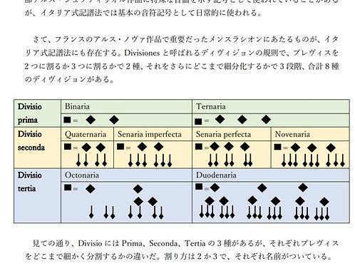 イタリア式記譜法
