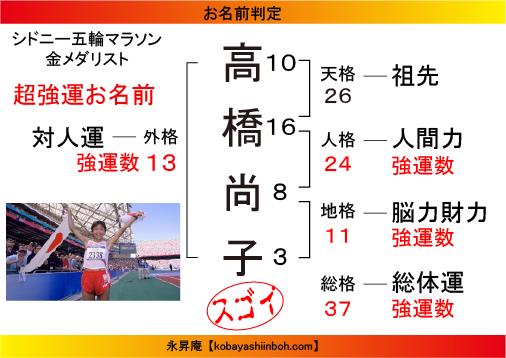 202001114takahashinaoko.png