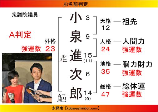 202001112koizumishinjiro.png