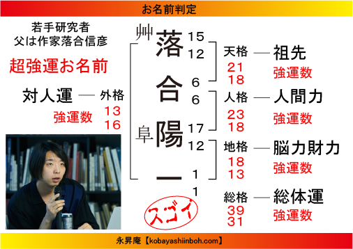 202001111ochiaiyoichi.png
