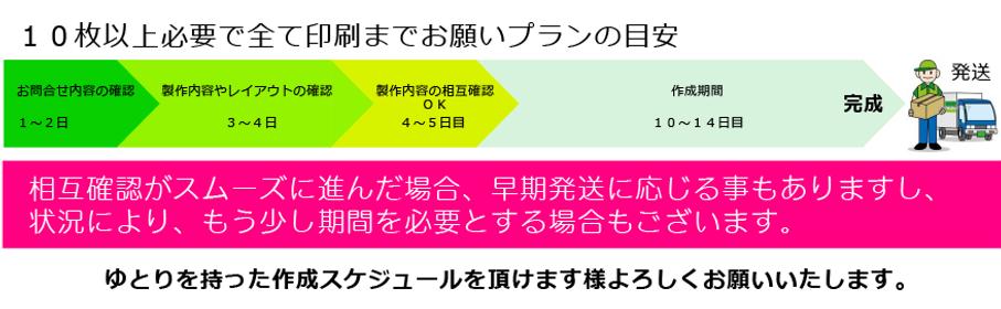 デザイナーズ:ディプロマ【納品までの期間について】
