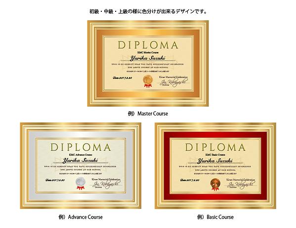 デザイナーズ:ディプロマ【SPY-002】ゴールデンレット3段階イメージ