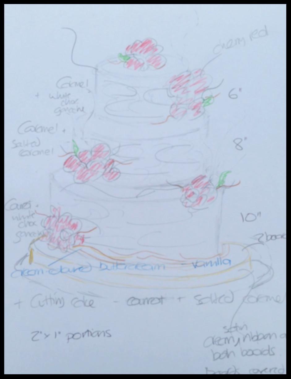 A sketch by a cake designer for a unique wedding cake
