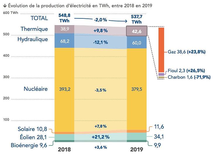 Production France 2018.jpg