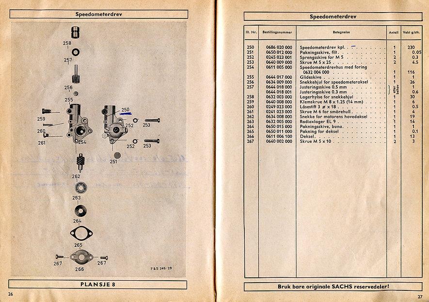 Motordelekatalog Standard 125, Swing, Cr