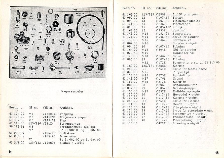 Motordelekatalog Villiers 9D (8).jpg
