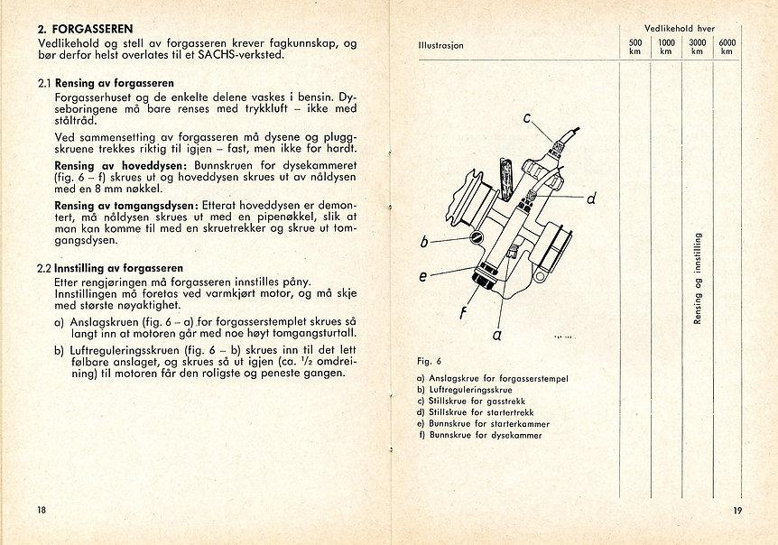 Håndbok_Trigger_800-810_og_Sprint_820_(1
