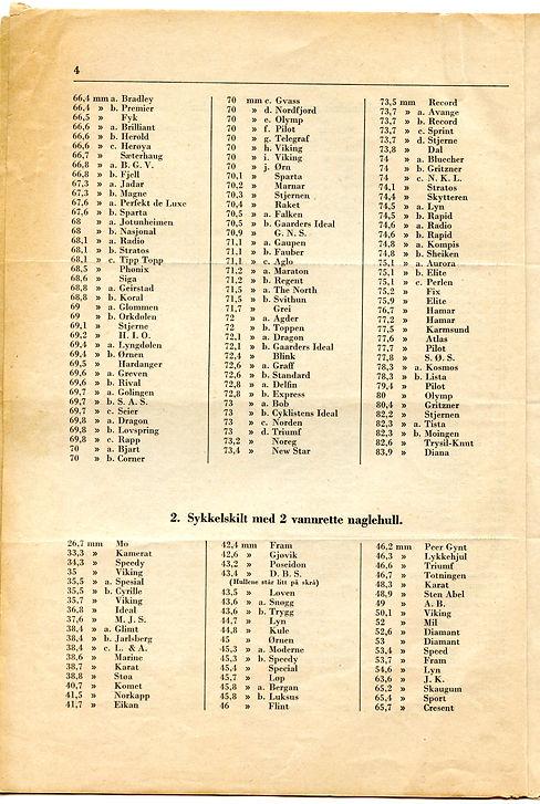 1943 Sykkelskilt, sykkelforhandlere, syk