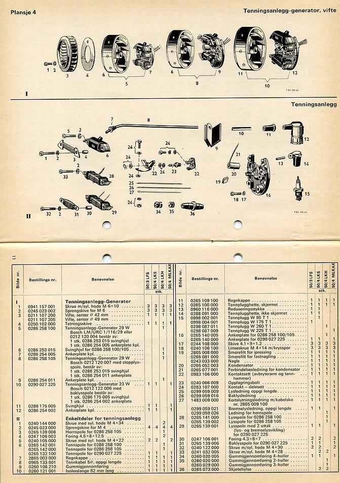 Motordelebok Comet 600, Corvette 300-380