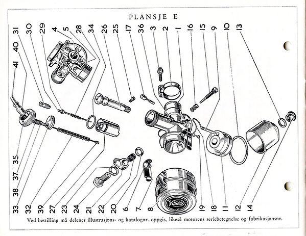 1955_Håndbok_for_Tempo_Villiers_150ccm_3