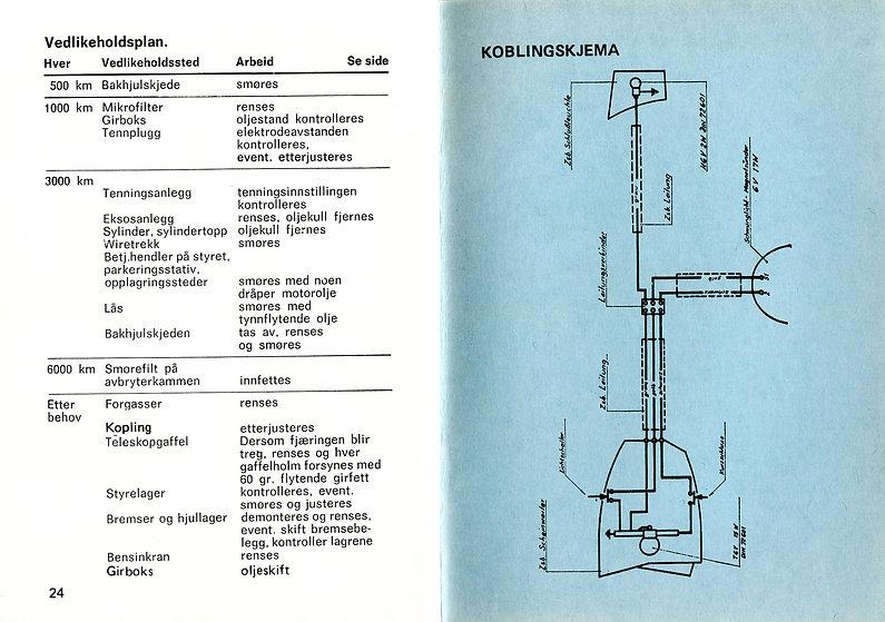 Håndbok Handy 090 (14).jpg