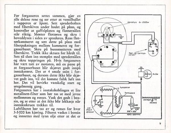Tempo motorsykler korrekturtrykk 1953-19