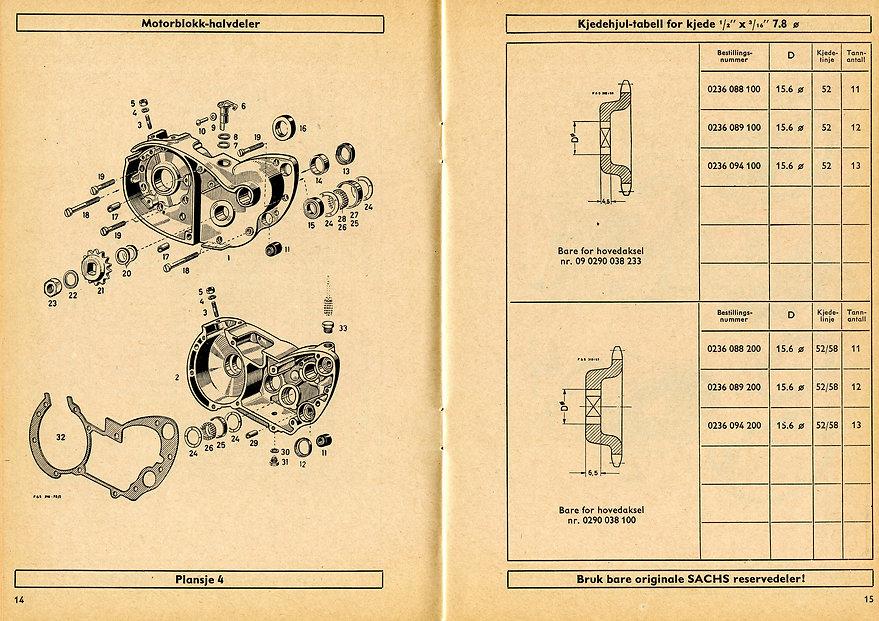 Motordelebok Comfort 170, Swing 210-260-