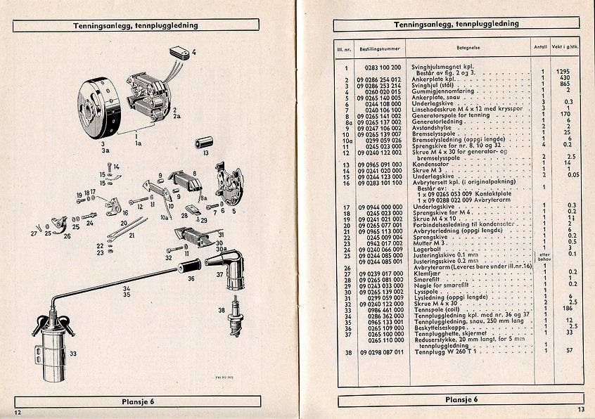 Trigger og Sprint 50S Motordelebok (9).j
