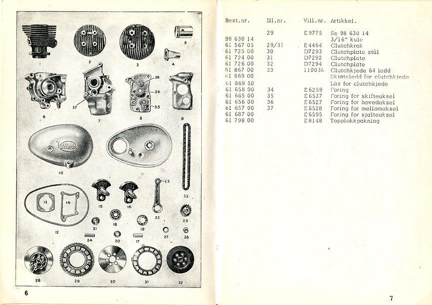 Motordelekatalog Villiers 10D (5).jpg