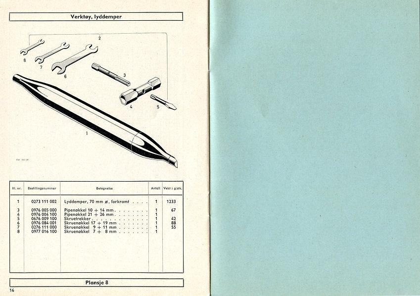 Trigger og Sprint 50S Motordelebok (11).
