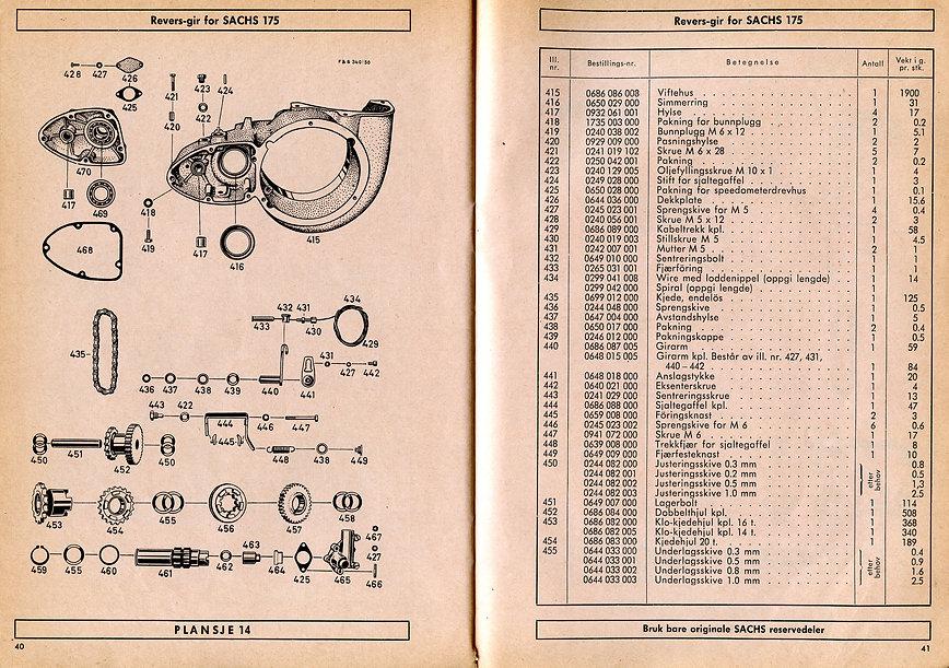 Motordelekatalog Standard 150, Swing og