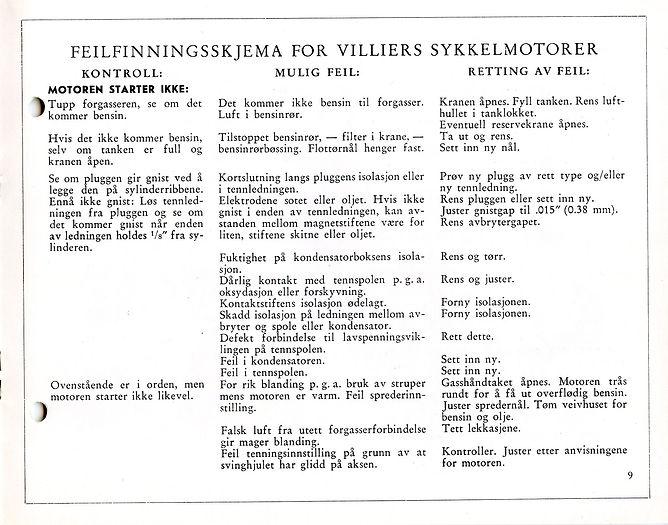 1950-1953 Bruksanvisning Tempo Villiers
