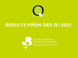QES Q1 2021 Results Reveal GM Traders continue to struggle with new Post Brexit Rules