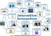 innovation-ecosystem-model1.jpg