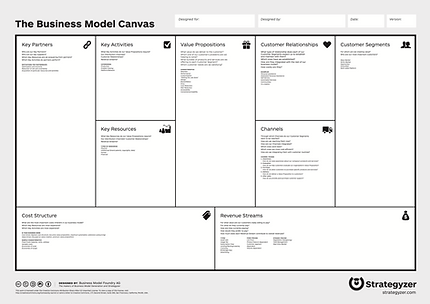 1018px-Business_Model_Canvas.png