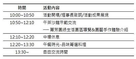 流程-0412菁芳園.JPG